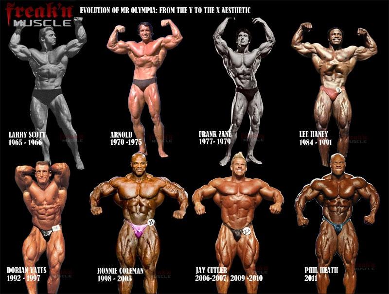 anabolic steroids forum