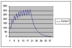 tren injection amount