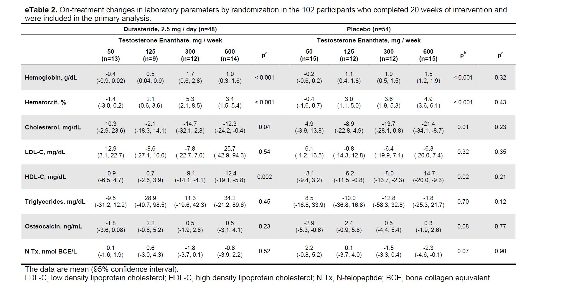 steroids cycles pdf