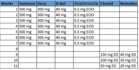 Zoloft 50 mg taking only before menstruation strattera dusa joj plus