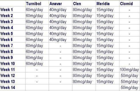 Benadryl use with clen - why take benadryl with clen