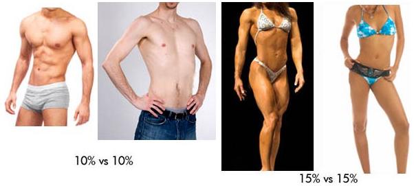 Body Fat Percentage Pics Of Men  Women - Page 2-1759
