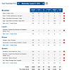 Need help with diet while on Tren Ace / Test prop / Winstrol-e9af94f25791a50d78baa9e25cdae55c.png