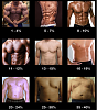 Help with Bodyfat % See image-measure-body-fat.png