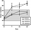 HCG dosing-coviello-2005_j-clin-endocrinol-metab-90-5-p25.png