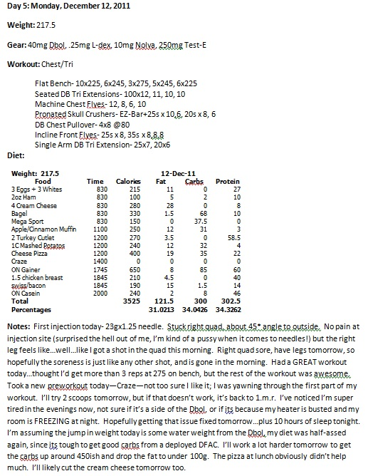 dbol 30mg day results