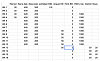 43 year old cycle liver values-snip20190917_15.png
