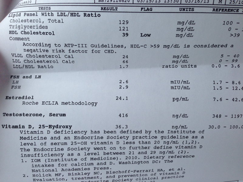 Blood work. 2nd PCT 7 months later? Low T, D, HDL